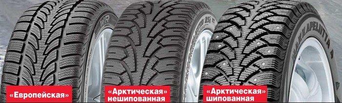 Правила вибору нешипованої гуми для зими, про які забувають водії