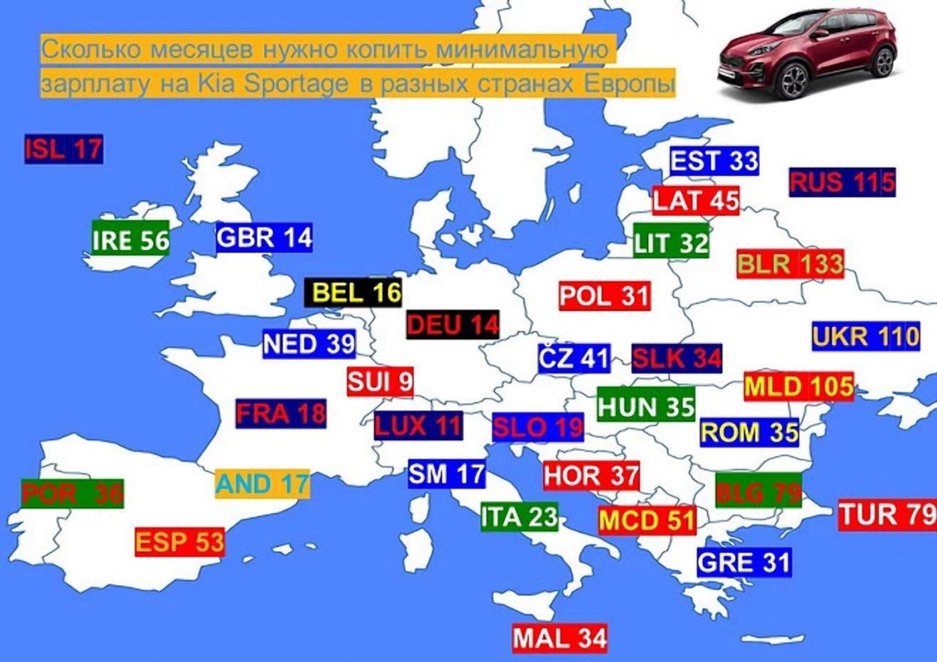 Скільки зарплат українцям потрібно відкласти на покупку Kia Sportage