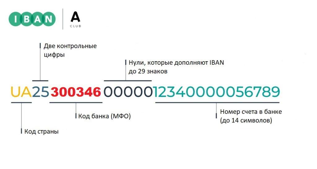 Банк для виплати зарплати українці тепер можуть обирати і змінювати самостійно