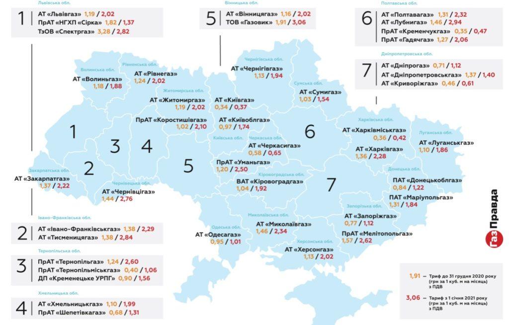 В Украине утвердили новые тарифы на доставку газа на 2021 год: у кого из облгазов самая доступная цена