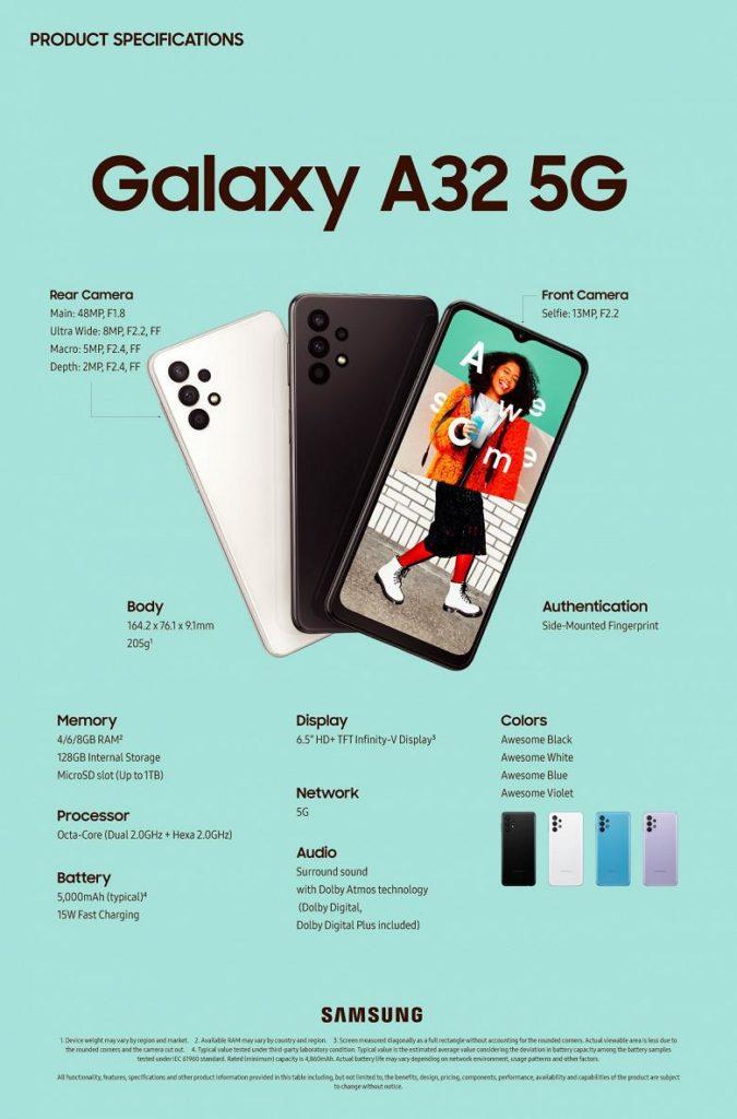 Samsung представила самый дешевый смартфон с 5G