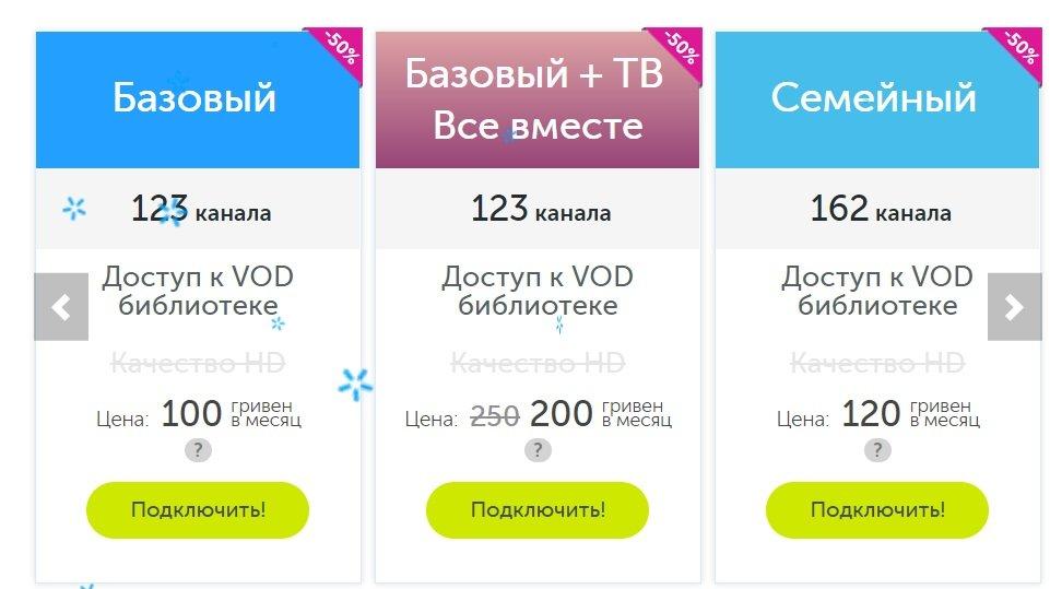 Київстар встановив нові тарифи на телебачення для українців