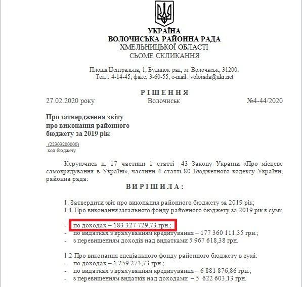 Юрия Витренко показал в декларации премию в размере районного бюджета и огромные счета в банках