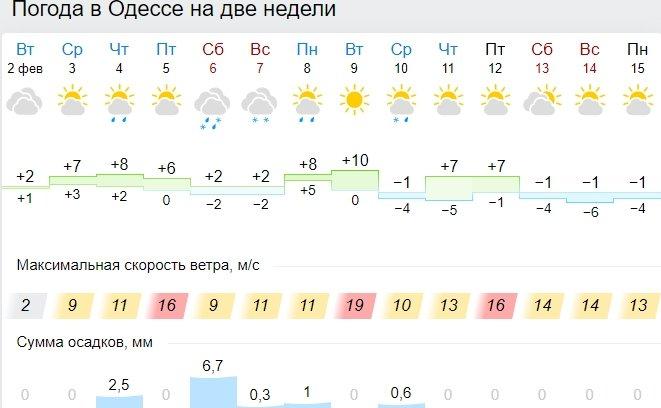 В Україну повернуться 25-градусні морози: синоптики розповіли, коли чекати похолодання