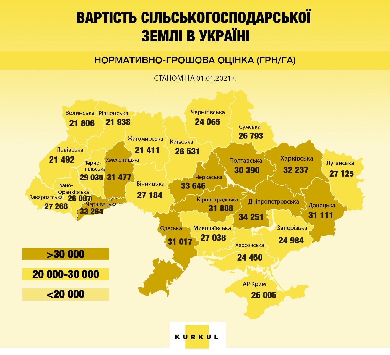 Стало відомо, де в Україні найвища вартість землі