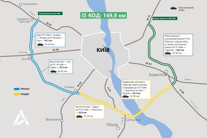У Києві з'явиться нова об'їзна дорога: де і коли запустять будівництво