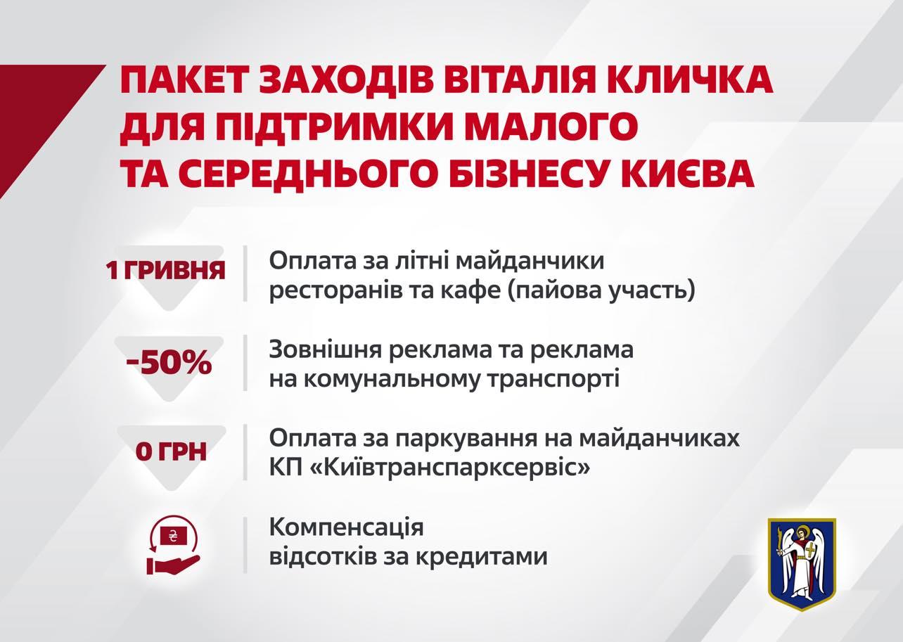 У Києві з 5 квітня парковка автомобілів буде безкоштовною