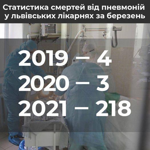 Садовий показав, що наробила епідемія коронавірусу у Львові