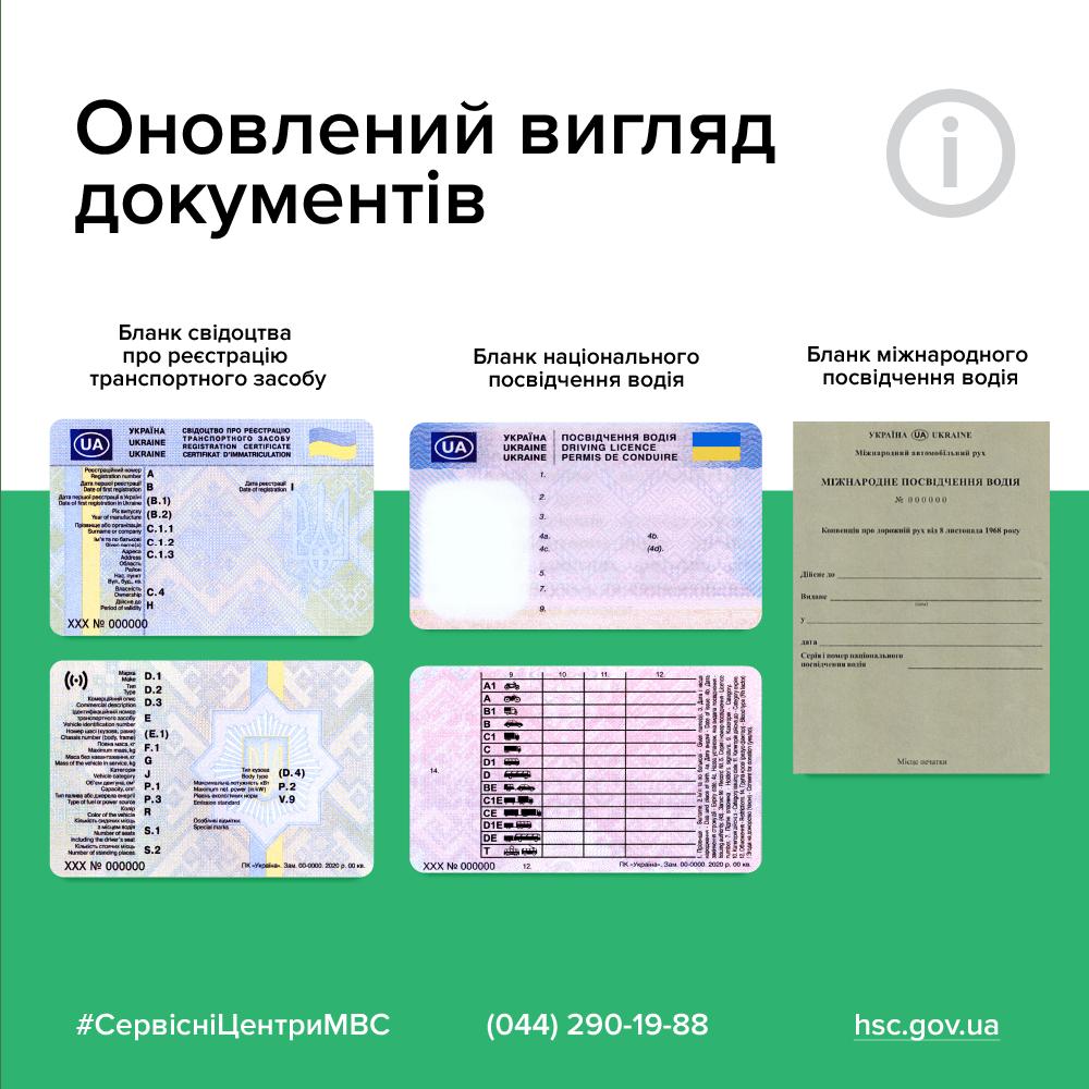 В Україні почали видавати нові бланки посвідчення водія