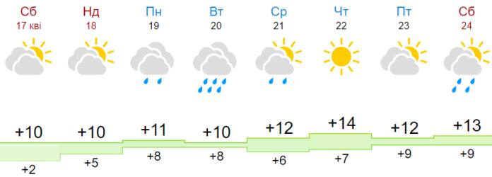 Синоптики попередили українців про заморозки у квітні: скільки триватиме негода