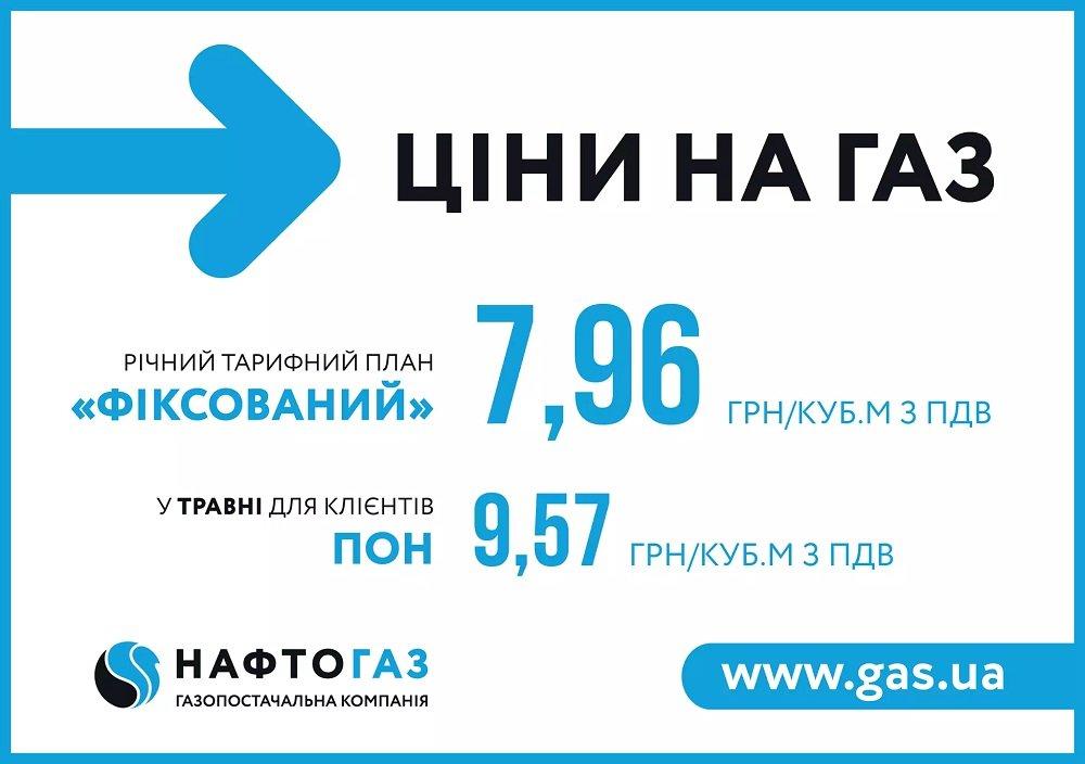"""В Нафтогазе объяснили разницу между """"Годовым"""" и """"Фиксированным"""" тарифами"""