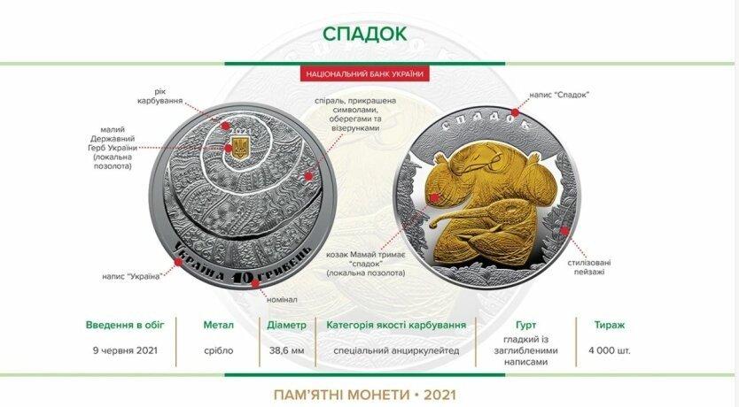 В Украине запустили в обращение новые денежные знаки