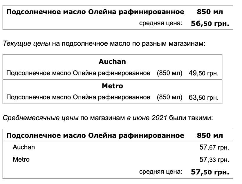 В Україні знижується ціна на соняшникову олію