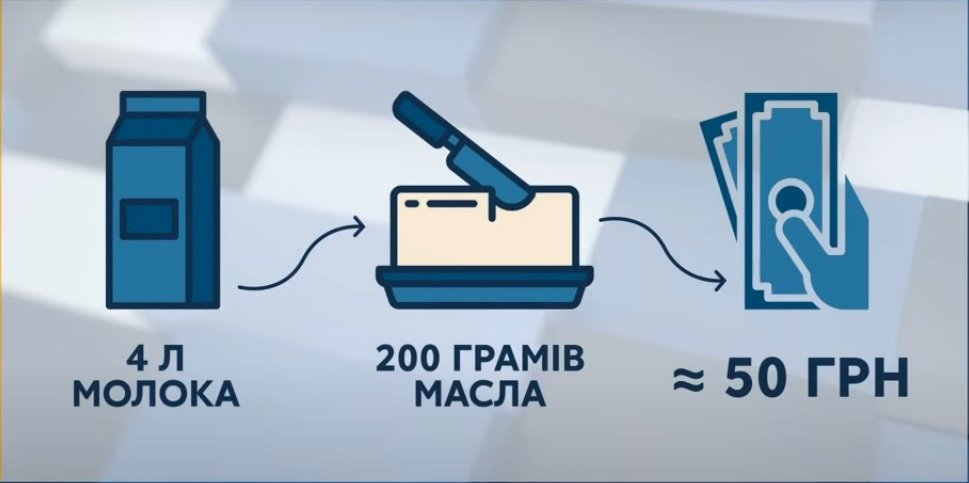 Фальсифіковане масло в Україні: який продукт найчастіше підробляють