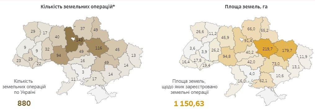 Скільки в Україні коштує гектар землі - опублікована карта цін по регіонах