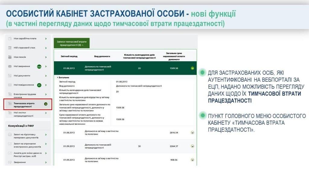 Пенсійний фонд України оновив особистий кабінет пенсіонера: перевірити страховий стаж можна онлайн